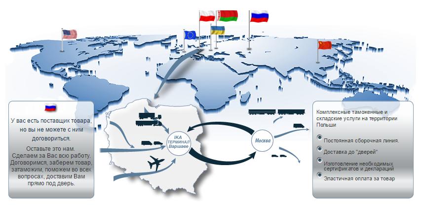 IKA Logistic-ru