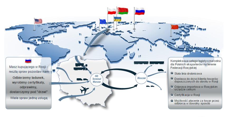 IKA Logistic